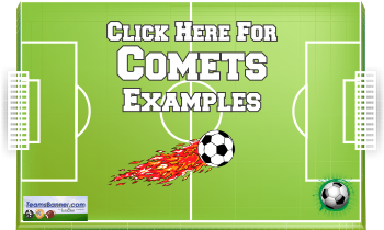 comets Soccer Banners