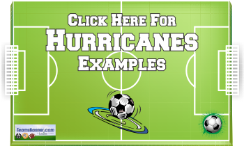 hurricanes Soccer Banners