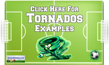 tornadoes Soccer Banners
