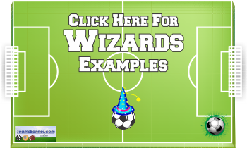 wizards Soccer Banners